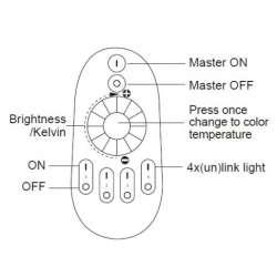 Mi-Light 4-Zonen-Fernbedienung Dual White